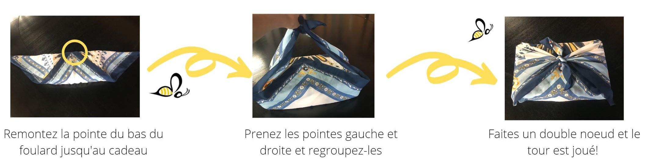 Explication de l'emballage cadeau selon la méthode Otukai Tsutsumi, illustré avec des images