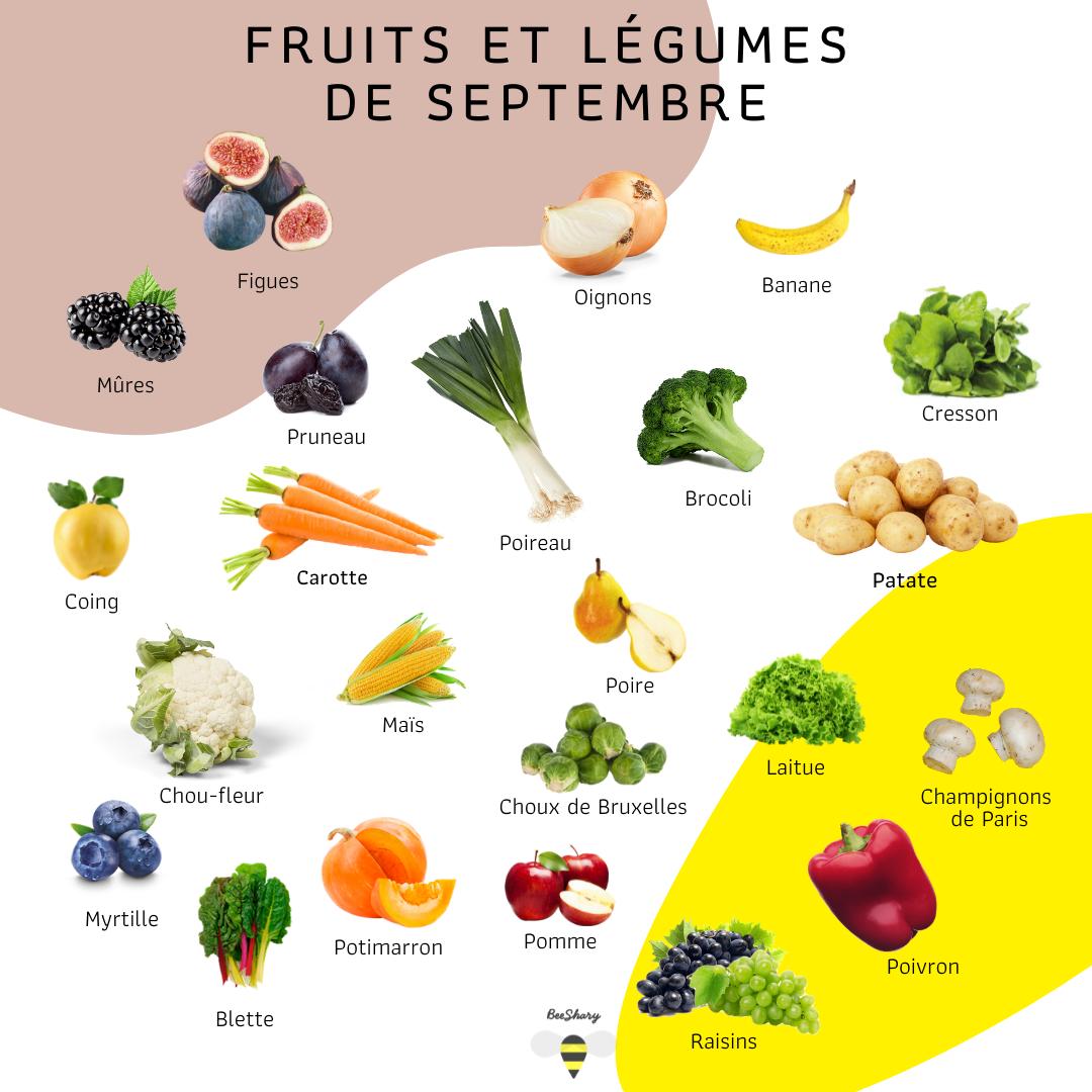 fruits et légumes de septembre by BeeShary